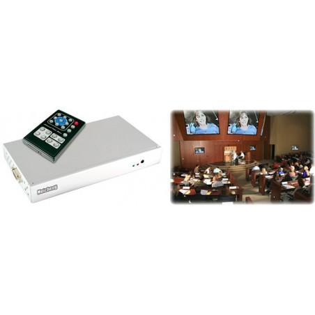 Restparti: 2 datorer till en monitillor eller video