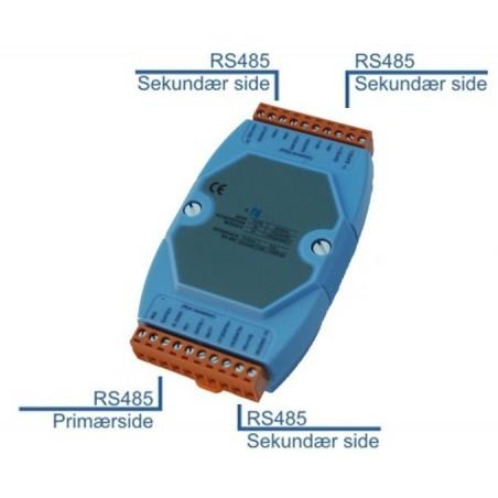 3xRS485 repeatiller och delningstyp