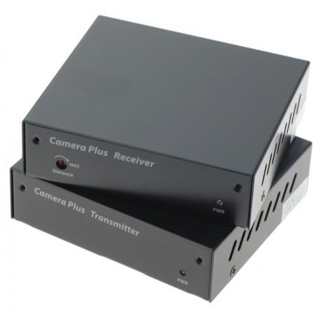 Klarar 3 videosignaler i en kabel