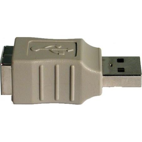 USB2 kontillaktillomvandlare