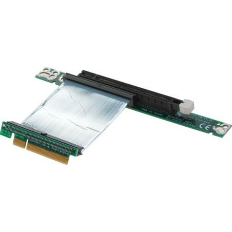 PCI Express 16x expansionskortetill