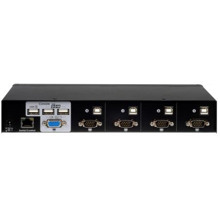 KVM-switch till 4 datorer med DDM