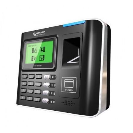 Åtillkomstillkontillroll med RFID och fingeravtillrycksläsare display