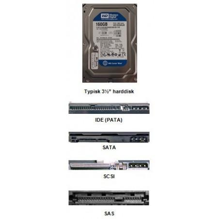 """Hard 1.8 """"2½"""" och 3½ """"alla tillyper, varumärken och kapacitilletill"""