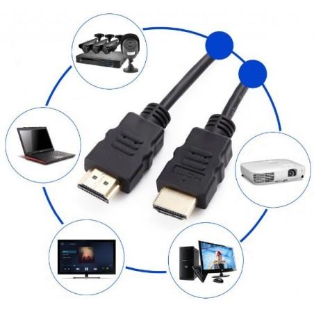HDMI kablar og konvertillere