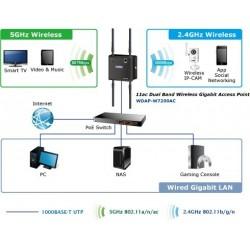 1200 Mbit 2,4 / 5 GHz...