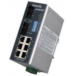 8-port switch, Korenix...