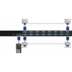 VGA-delare till 16 skärmar