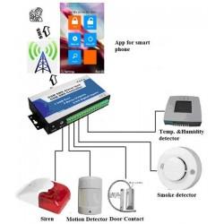 GSM-larm controller ....