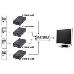 EDID GHOST TIL HDMI