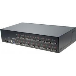 KVM-switch för 8-16 datorer...