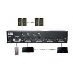 VKSM-104, 4K x 2K HDMI Splitter