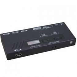 XKGM-22, 4K2K HDMI Matrix med EGO funktion (2X2)