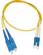 Fiber omvandlar kablar
